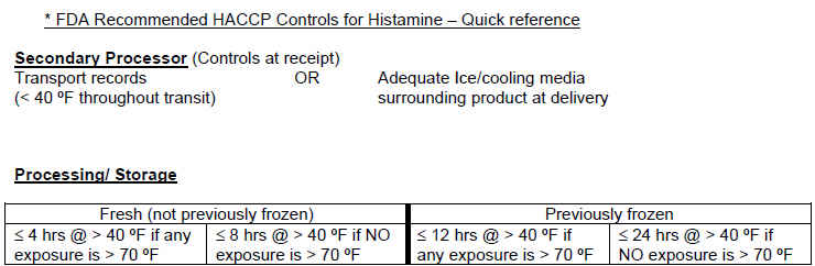 FDA recommended HACCP Controls for histamine (how long to freeze fish to kill parasites)