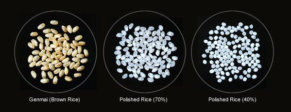 Compares brown rice with different  percentages of milled rice