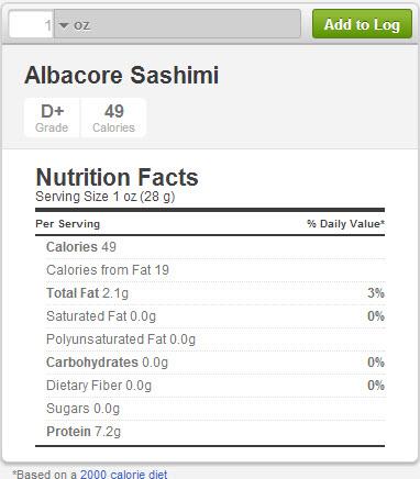 Calories in Albacore Sashimi