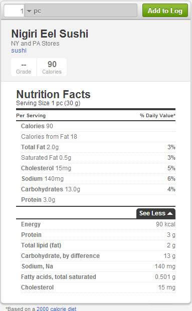 Calories in Eel Nigiri