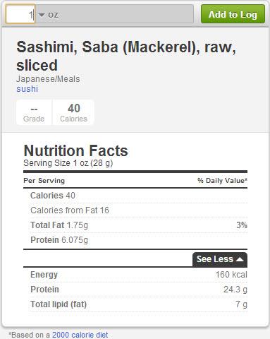 Calories in Mackerel Sashimi