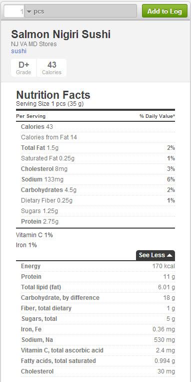 Calories in Salmon Nigiri