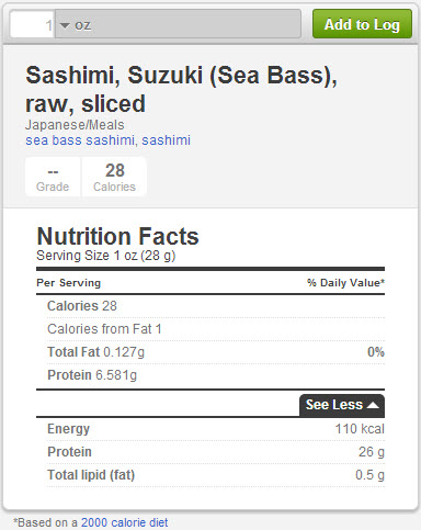 Calories in Sea Bass Sashimi