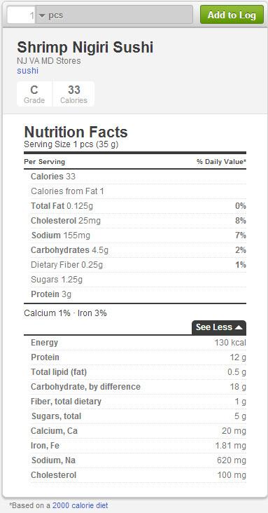 Calories in Shrimp Nigiri