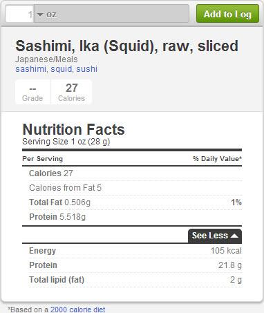 Calories in Squid Sashimi