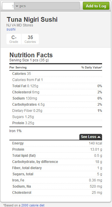 Calories in Tuna Nigiri