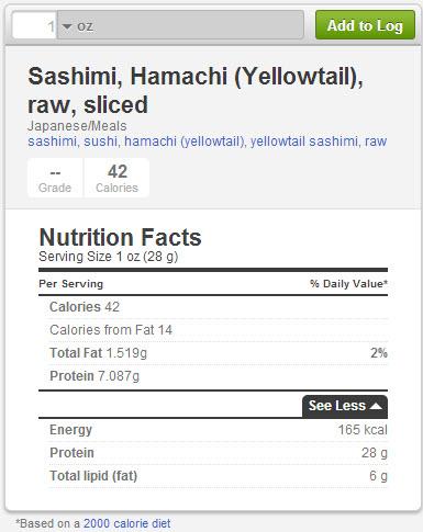 Calories in Yellowtail Sashimi