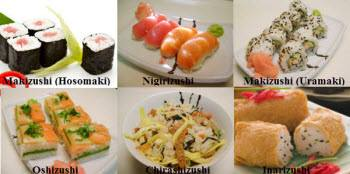 Different Types of Sushi. Makizushi, Nigirizushi, Chirashizushi, Inarizushi and Oshizushi.